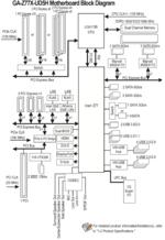 z77x-ud5h block diagram.png